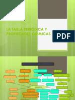 La Tabla Peric3b3dica y Propiedades Quimicas