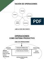Areas de Desicion Ad.op. 2