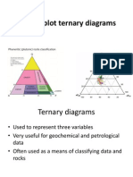 How to Plot Ternary Diagrams