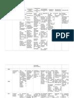 Analisis de Los Planes y Programas Aplicados en Ed. Primaria 1993, 2000, 2009 y 2011