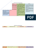 Organización de Propósitos y Competencias