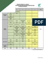 mecatronica_area_sistemas_de_manufactura_flexible.xls