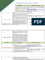 Informe de Lectura Agosto 18 de 2014