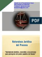 2. Gestion Del Despacho Por Audiencias. Pptx