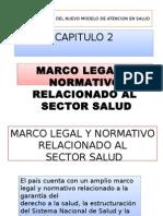 Capitulo 2 Molina
