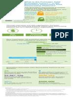 DQ Infographic
