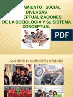 Sesion_1 Conceptualizaciones, Principales Exponentes, Objeto y Metodo de Estudio