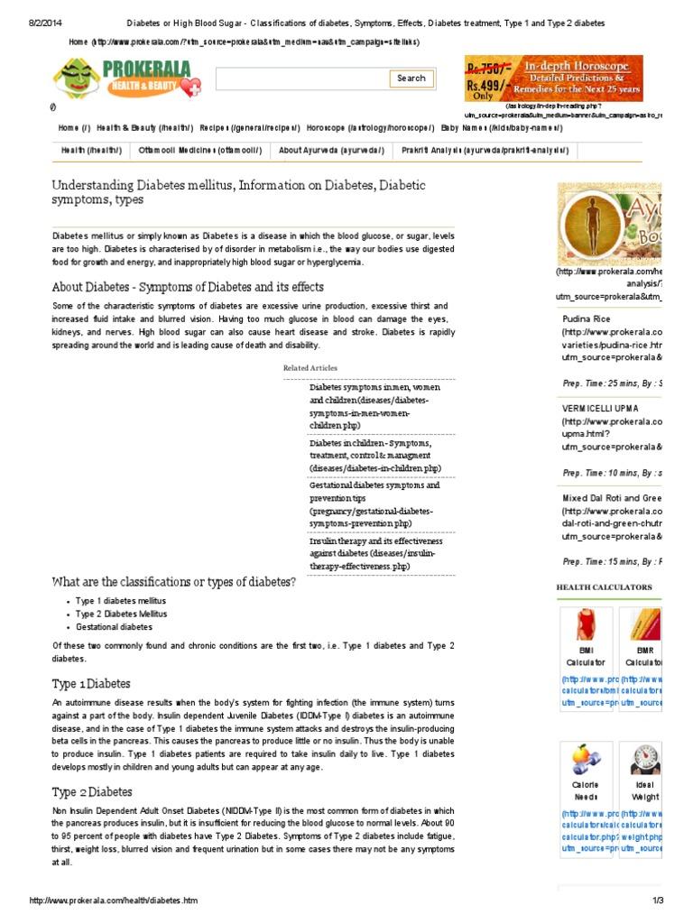 20 Prokerala Birth Chart And Scientific Astrology   Zodiac art ...