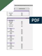 ERP Database