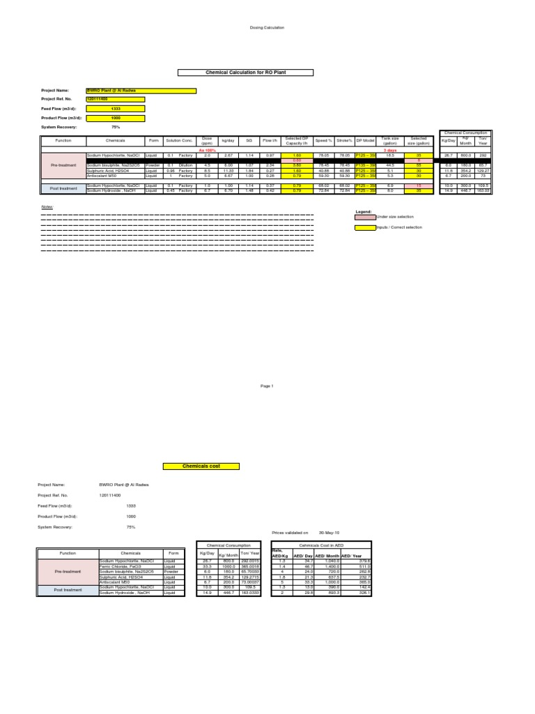 DOSING CALCULATION -RO xls