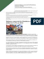 Balanza Comercial Honduras