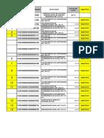 Cuadro Procesos Fiscalia 65 Seccional y