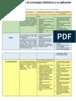cuadro comparativo de las estrategias didcticas