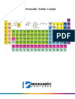 Icp Periodic Table Guide