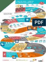 usos y hábitos de dispositivos moviles.pdf