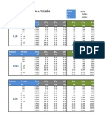 TABLA RESISTENCIAS PLATINAS.pdf
