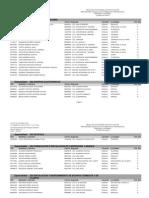 Vacantes Adjudicadas a Interinos 2014-2015. Profesores Técnicos de Formación Profesional