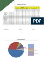 Resumen Proyectos en Zonas, Semana (18-24)-08-2014 - Copia