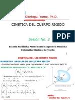 Cinetica Cr II