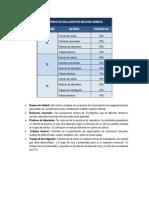 Criterios de Evaluación - Biología