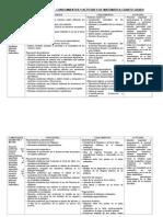 Cartel de Capacidades Matematica 3_ Grado