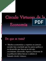 Circulo Virtuoso de La Economia