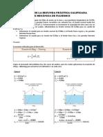 Desarrollo de La Segunda Practica Calificada de Mecánica de Fluidos II