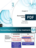 Company Accounting - Powerpoint Presentation