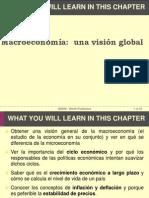 Una Vision General de La Macroeconomía KW-Cap 6