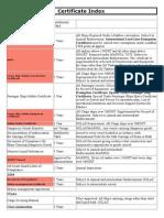 Certificate Index.doc