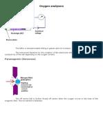 Oxygen analysers.doc