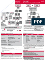 Guide for Diagnosis of ARF