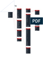 LCD Menu Tree for Marlin Firmware