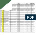 PMCC 10-RCT Level 03 SNC RU Instrumentation 270814