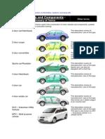 Car Visual Glossary
