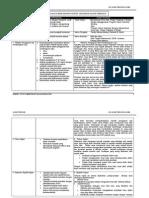 Contoh Penulisan Proposal Dan Laporan(2)_2