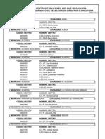 Anexo Centros procedimiento selección director o directora 2009-10