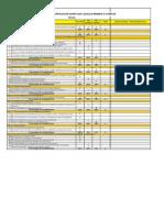 Listado de Verificacion Estandares en SSO