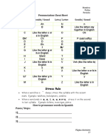 Pronunciation Cheat Sheet Letra/ Letter Sonido/ Sound Sound a B