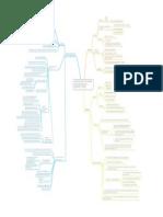 Mapa Conceptual Responsabilidad Social Cordporativa RSC