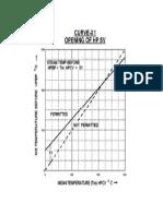 X1 Criteria of turbine operation