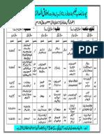 new syllabus of dars e nizami Nisab_Bnat.pdf