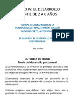 Unidad 4 Clase 1-Preescolar Teorias Del Desarrollo de La Personalidad