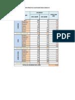 Cuarta Practica Excel Basico