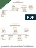 Estudio y Organizacional Legal
