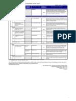 Tabela de Tarifas Caixa Federal