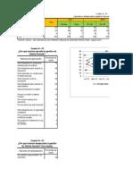 Encuesta Uni - Agosto 2014 - Cuadros Resultantes