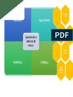 Diapositiva Pedro