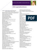 Supporters Organizations 2013