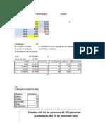 Examen Parcial estadística